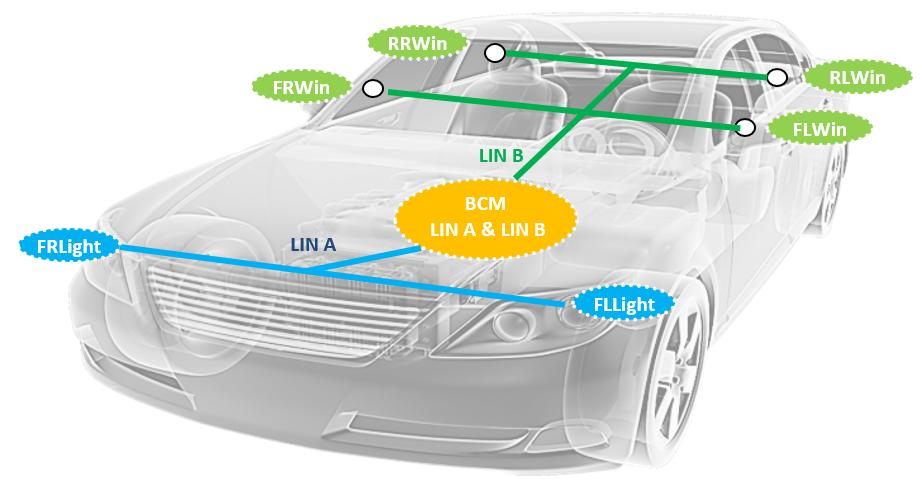 Lin Bus Connector